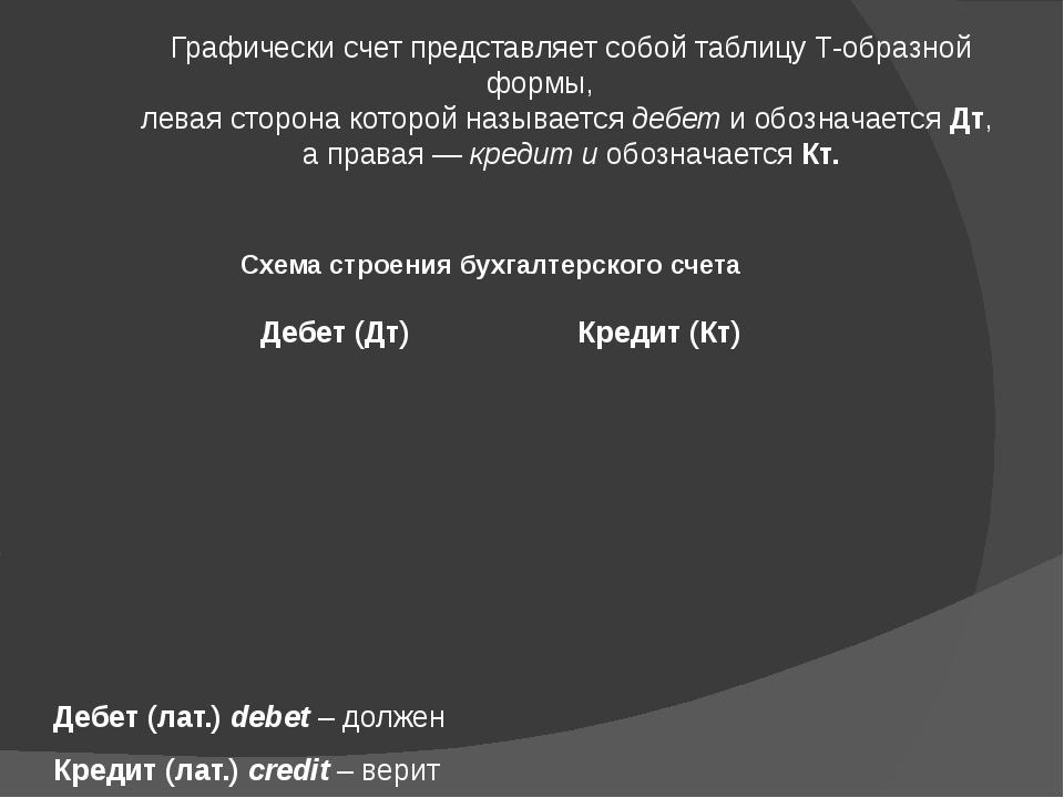 Графически счет представляет собой таблицу Т-образной формы, левая сторона ко...