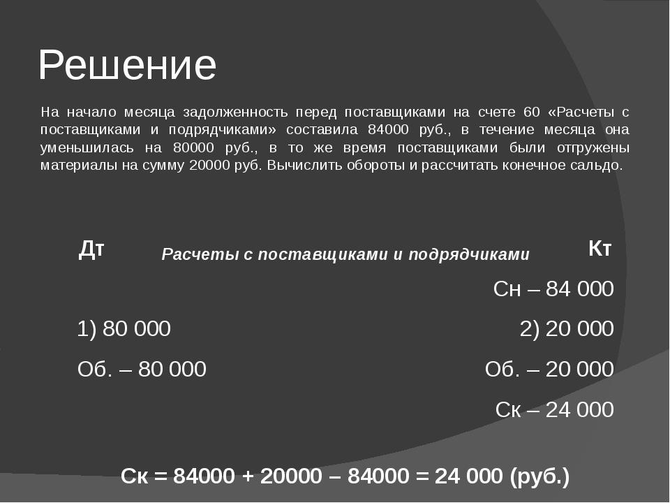 Решение На начало месяца задолженность перед поставщиками на счете 60 «Расчет...