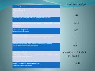 На языке алгебры х х /6 х /12 х/7 5 х/ 2 х = х/6 + х/12 + х/7 + + 5 + х/2+ 4