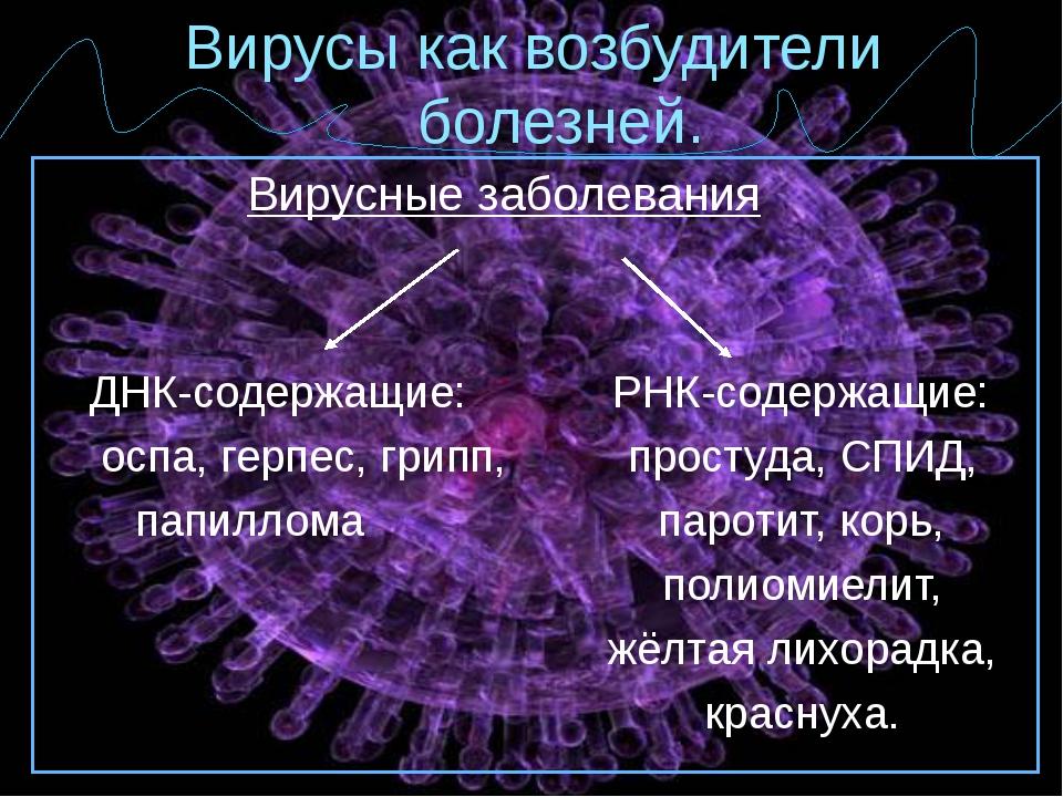 Возбудители болезней биология
