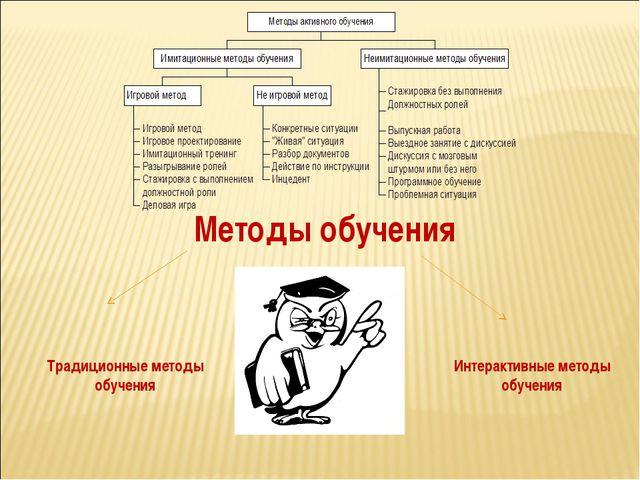 Методы обучения Традиционные методы обучения Интерактивные методы обучения