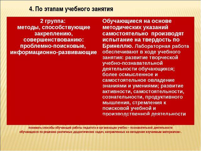 4. По этапам учебного занятия Термин «метод» происходит от греческого слова «...