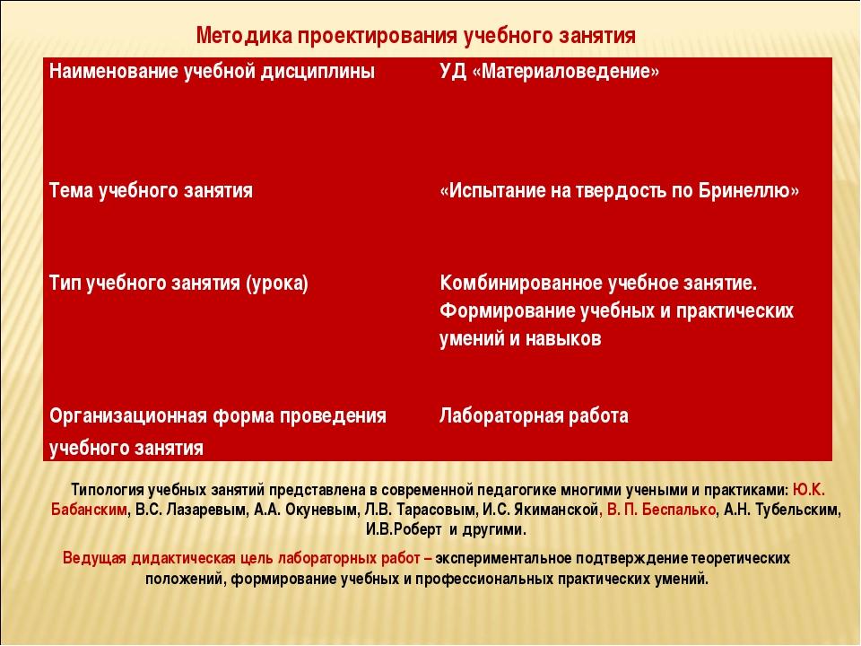 110 определение твердости металла методами бринелля (а), роквелла (б) и виккерса (в)