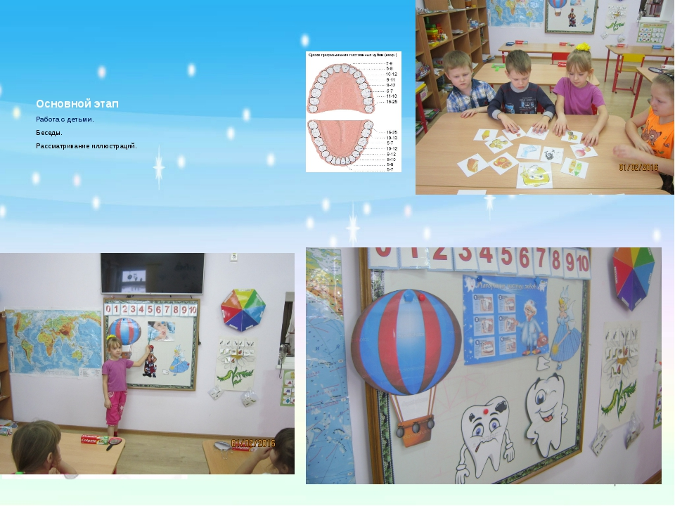 Основной этап Работа с детьми. Беседы. Рассматривание иллюстраций.