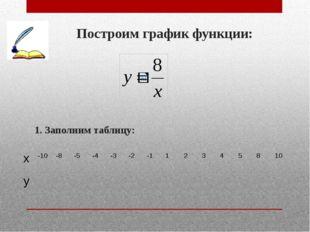 Построим график функции: 1. Заполним таблицу: х -10 -8 -5 -4 -3 -2 -1 1 2 3 4