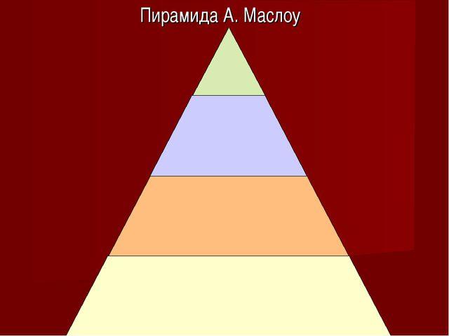 Пирамида А. Маслоу