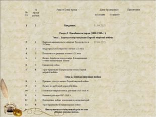 КАЛЕНДАРНО - ТЕМАТИЧЕСКОЕ ПЛАНИРОВАНИЕ КУРСА ВСЕОБЩЕЙ ИСТОРИИ 10 класс № п\п