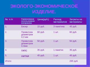 ЭКОЛОГО-ЭКОНОМИЧЕСКОЕ ИЗДЕЛИЕ. №п/п Наименование использование материалов Цен
