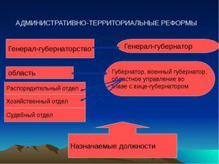 АДМИНИСТРАТИВНО-ТЕРРИТОРИАЛЬНЫЕ РЕФОРМЫ Генерал-губернаторство Генерал-губерн