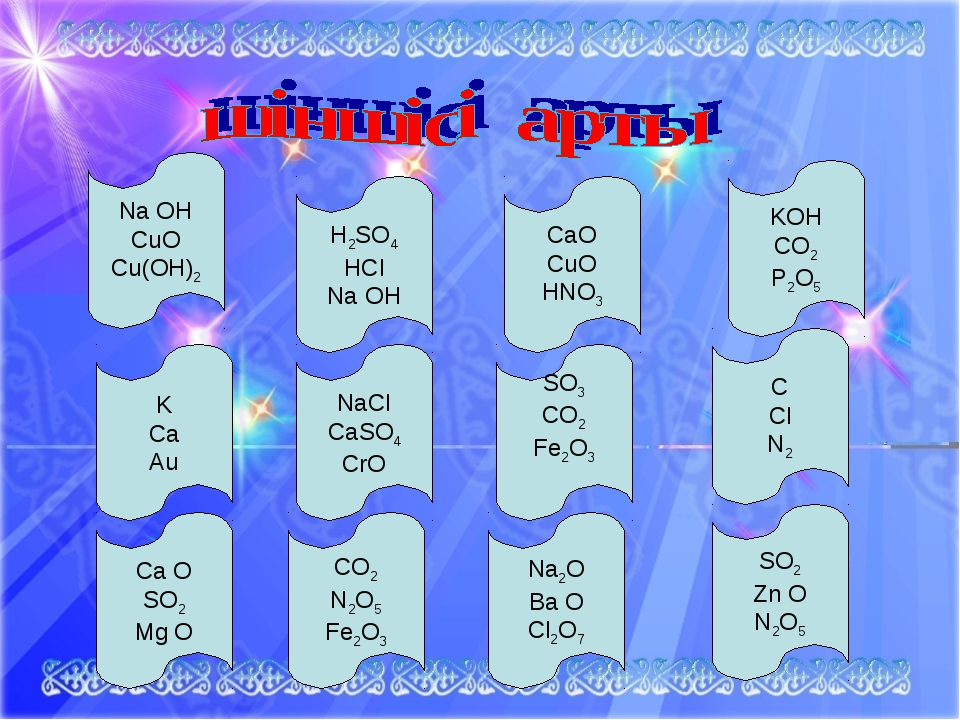 Na OH CuO Cu(OH)2 H2SO4 HCl Na OH CaO CuO HNO3 KOH CO2 P2O5 K Ca Au Ca O SO2...