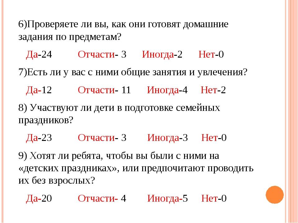 6)Проверяете ли вы, как они готовят домашние задания по предметам? Да-24 Отча...