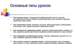Основные типы уроков: Урок изучения нового - традиционный (комбинированный),