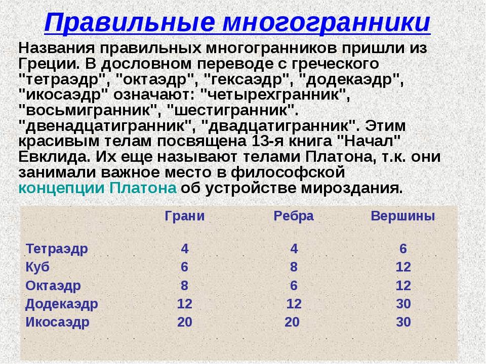 Правильные многогранники Названия правильных многогранников пришли из Греции....