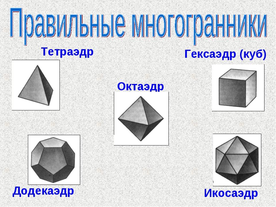 Тетраэдр Гексаэдр (куб) Октаэдр Додекаэдр Икосаэдр