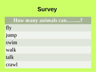 Survey How many animals can……..? fly jump swim walk talk crawl