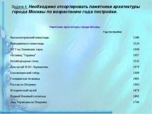 Задача 4. Необходимо отсортировать памятники архитектуры города Москвы по воз