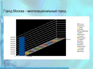 Город Москва – многонациональный город Задача 5. Построить круговую диаграмму