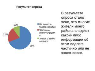 В результате опроса стало ясно, что многие жители моего района владеют какой