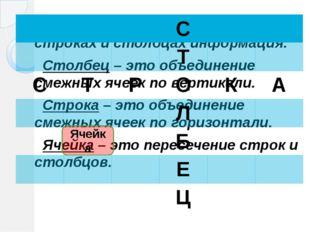 Таблица – это упорядоченная в строках и столбцах информация. Столбец – это об