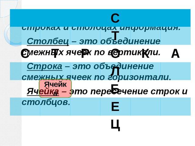 Таблица – это упорядоченная в строках и столбцах информация. Столбец – это об...