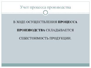 Учет процесса производства В ХОДЕ ОСУЩЕСТВЛЕНИЯ ПРОЦЕССА ПРОИЗВОДСТВА СКЛАДЫВ