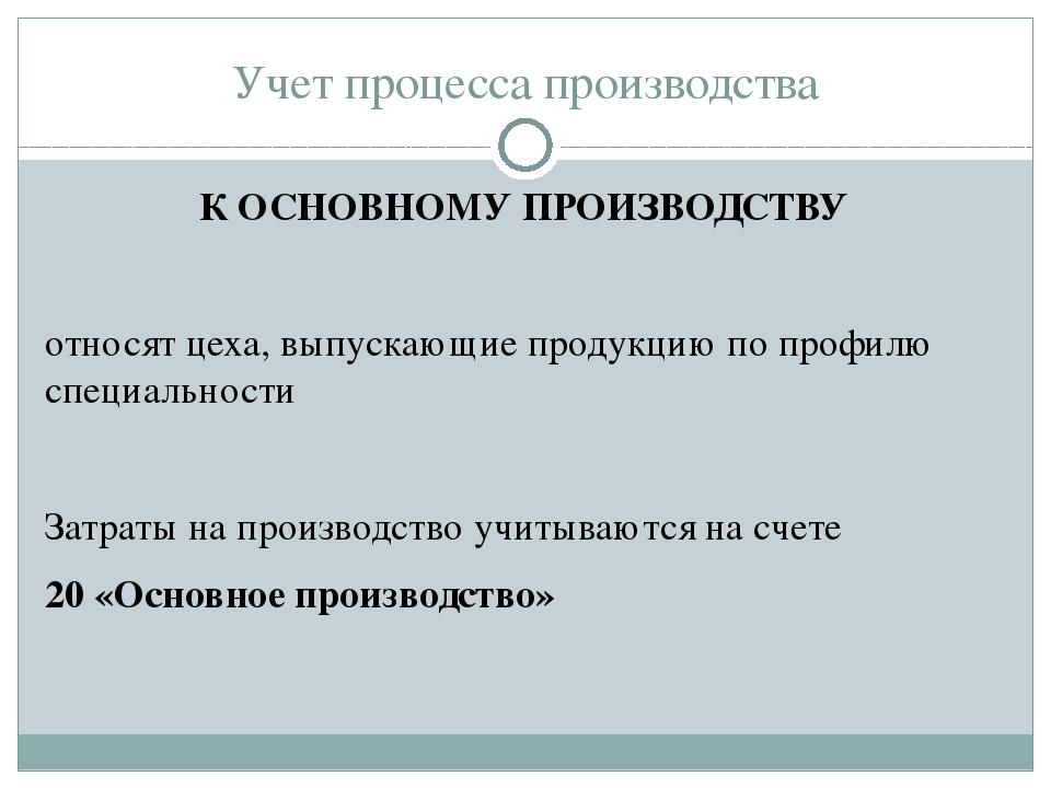 Учет процесса производства К ОСНОВНОМУ ПРОИЗВОДСТВУ относят цеха, выпускающие...