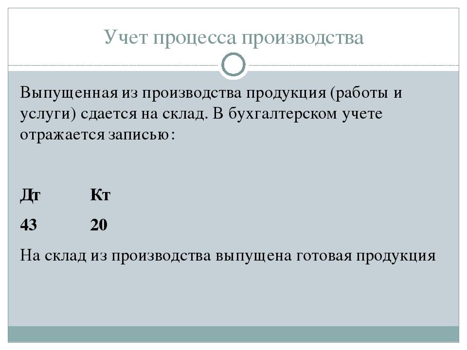Учет процесса производства Выпущенная из производства продукция (работы и усл...