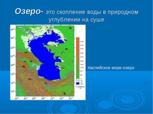 Озеро- это скопление воды в природном углублении на суше Каспийское море-озеро