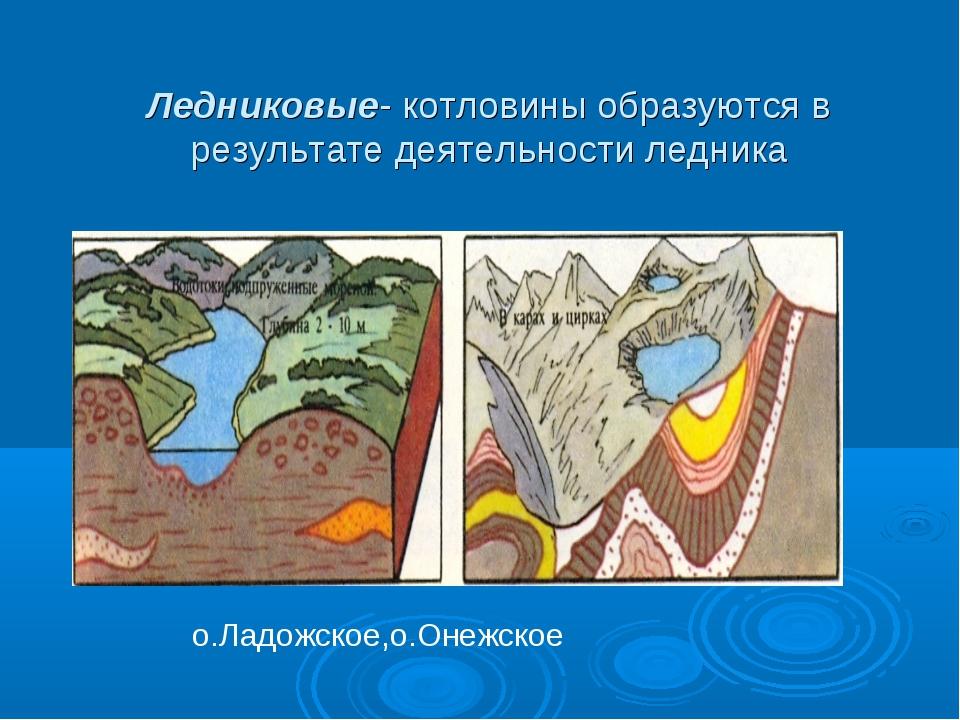 Ледниковые- котловины образуются в результате деятельности ледника о.Ладожско...