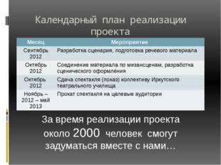 Календарный план реализации проекта За время реализации проекта около 2000 че