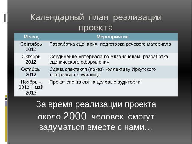 Календарный план реализации проекта За время реализации проекта около 2000 че...