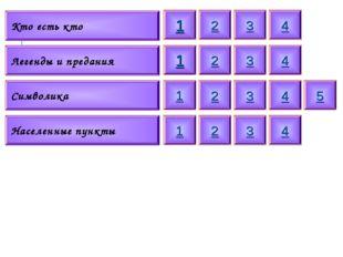 Кто есть кто Легенды и предания Символика Населенные пункты 1 1 1 1 2 3 4 2 3
