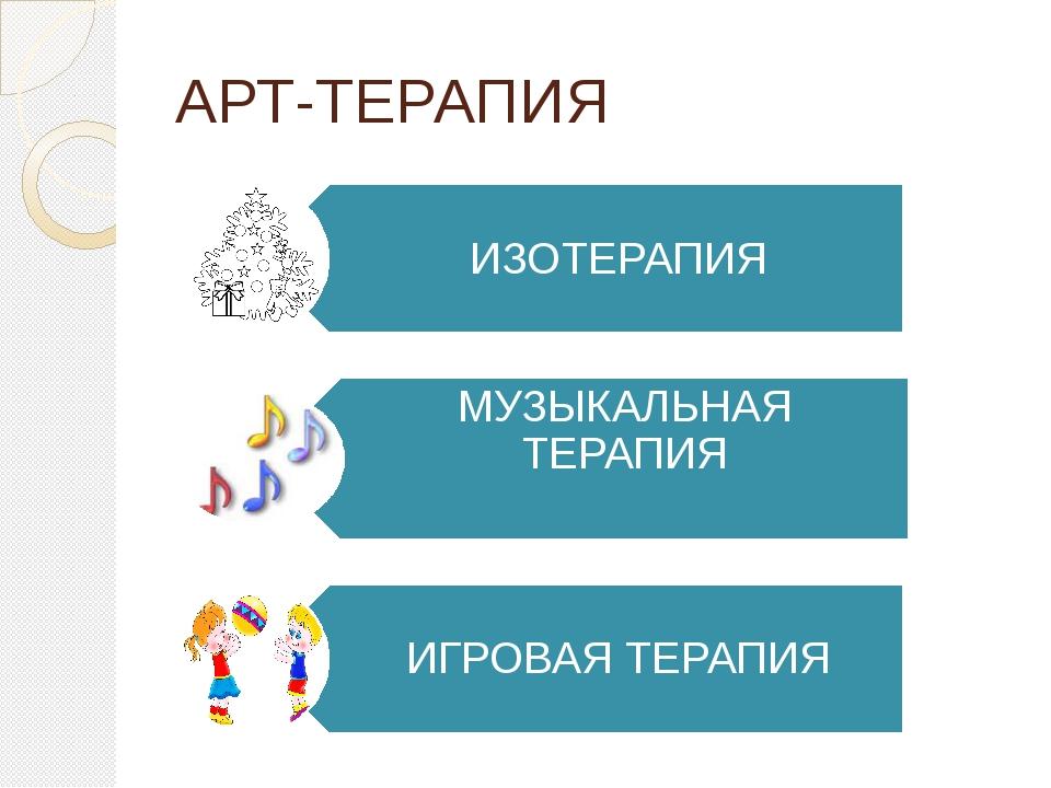 АРТ-ТЕРАПИЯ