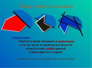 Виды многоугольников Определение: Многоугольник называется выпуклым, если он