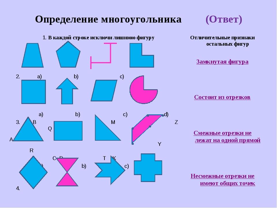 Определение многоугольника (Ответ) 1. В каждой строке исключи лишнюю фигуру 2...