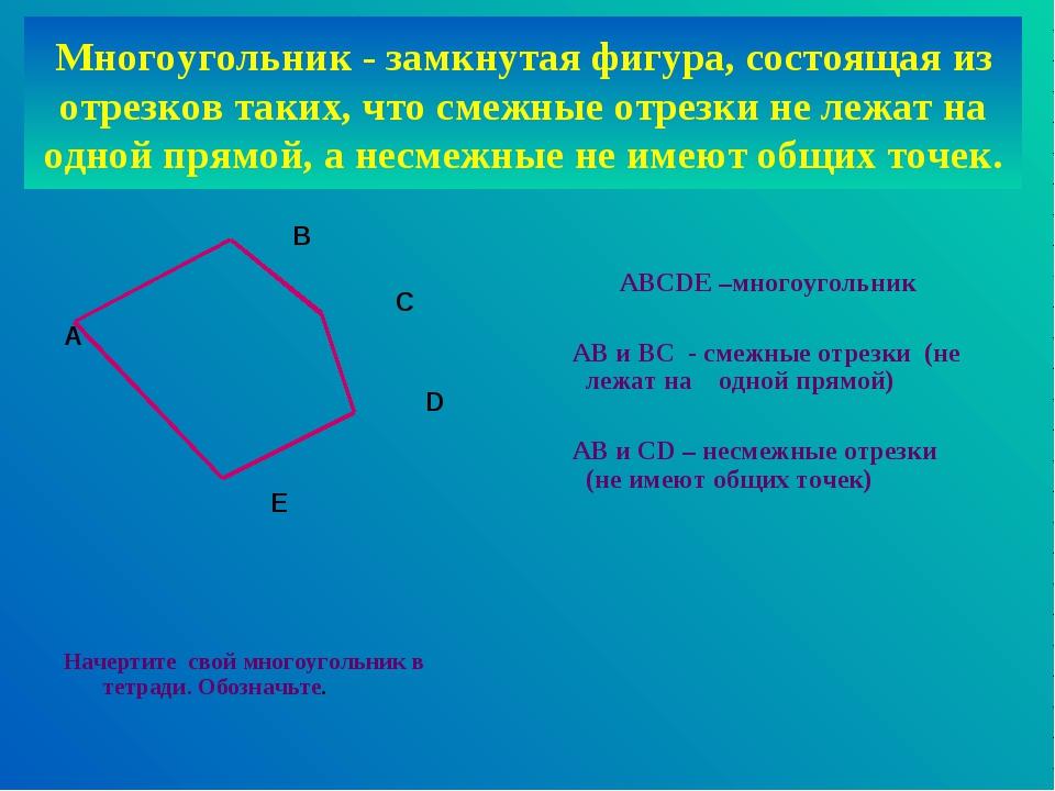 Многоугольник - замкнутая фигура, состоящая из отрезков таких, что смежные от...