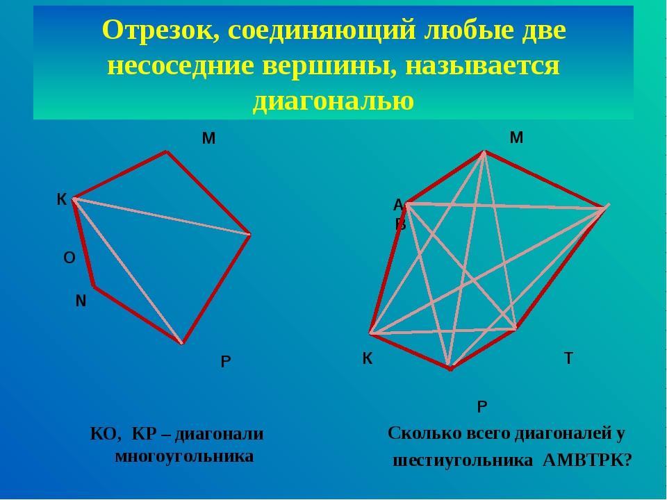 Отрезок, соединяющий любые две несоседние вершины, называется диагональю М К...