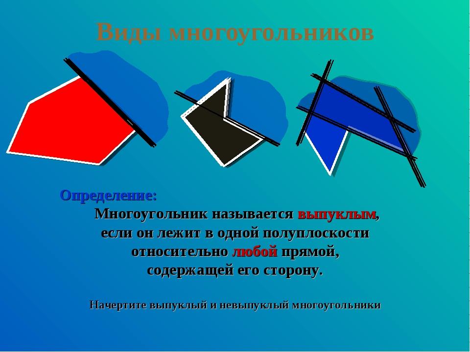 Виды многоугольников Определение: Многоугольник называется выпуклым, если он...