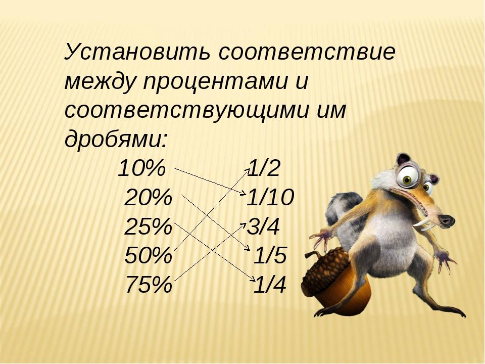 Установить соответствие между процентами и соответствующими им дробями: 10% 1...