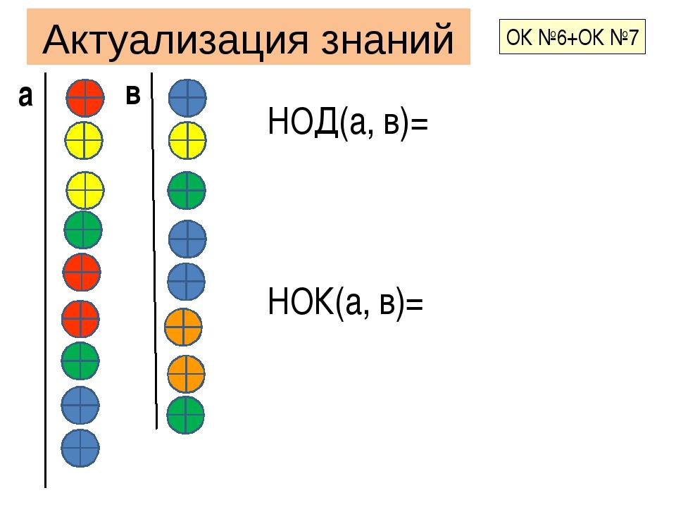 Актуализация знаний НОД(а, в)= НОК(а, в)= а в ОК №6+ОК №7