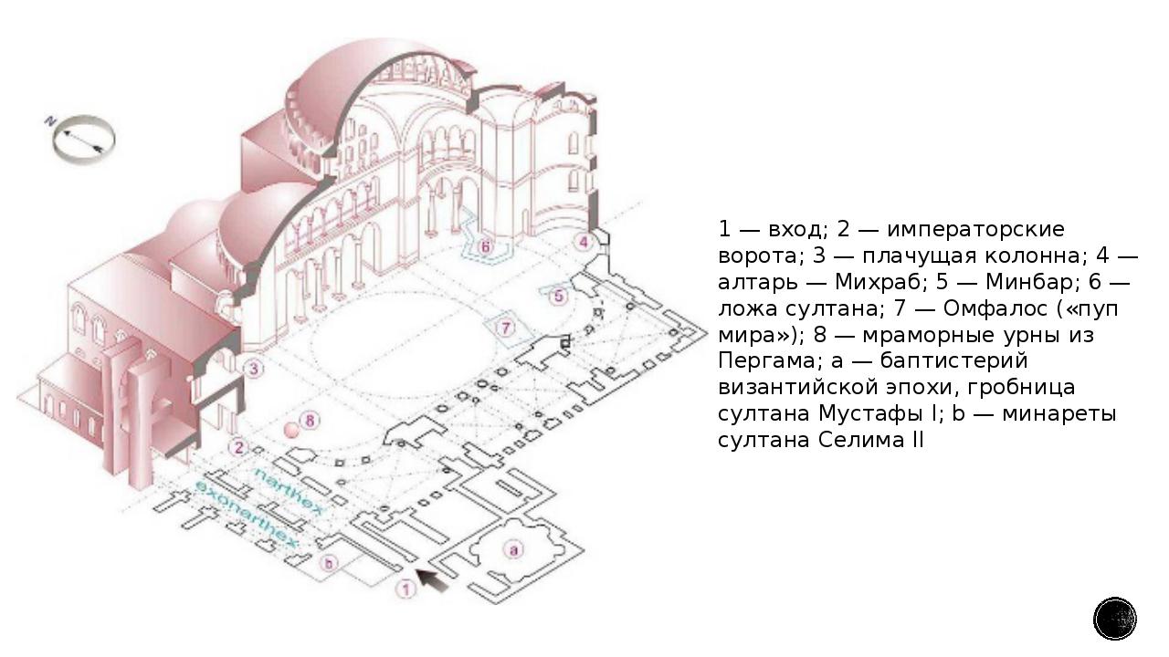 1 — вход; 2 — императорские ворота; 3 — плачущая колонна; 4 — алтарь — Михраб...