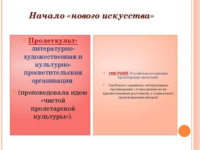 Начало «нового искусства» Пролеткульт-литературно-художественная и культурно-...