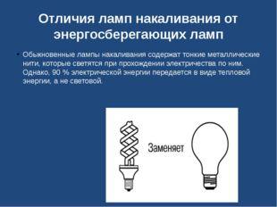 Отличия ламп накаливания от энергосберегающих ламп Обыкновенныелампы накалив