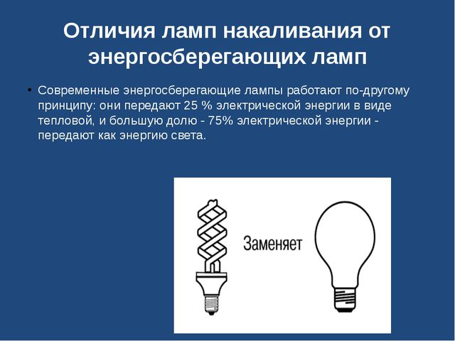 Отличия ламп накаливания от энергосберегающих ламп Современные энергосберегаю...