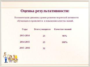 Оценка результативности: Положительная динамика уровня развития творческой ак