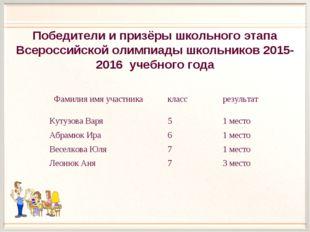 Победители и призёры школьного этапа Всероссийской олимпиады школьников 20