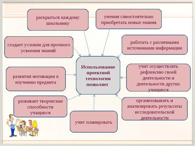 организовывать и анализировать результаты исследовательской деятельности соз...