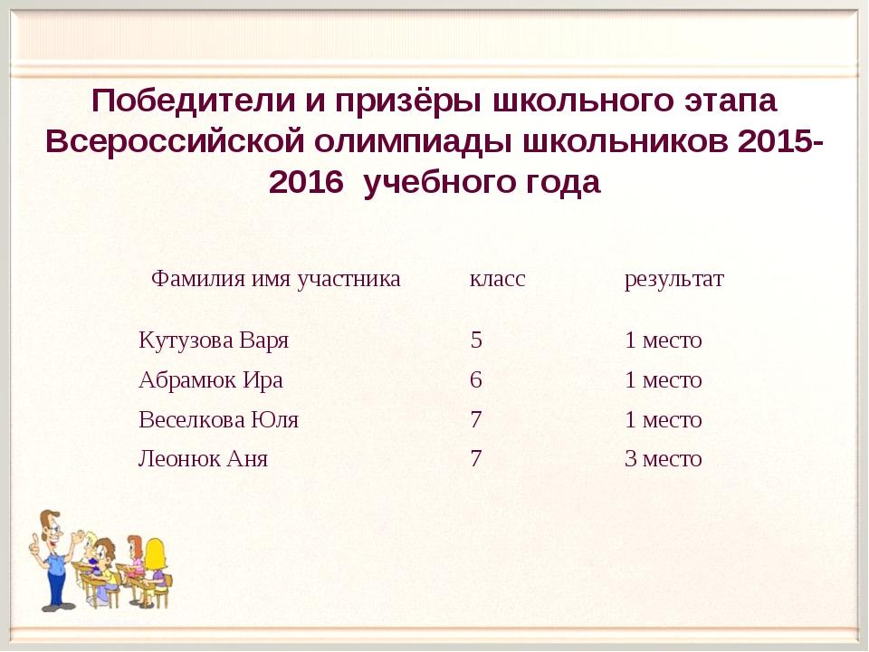 Победители и призёры школьного этапа Всероссийской олимпиады школьников 20...