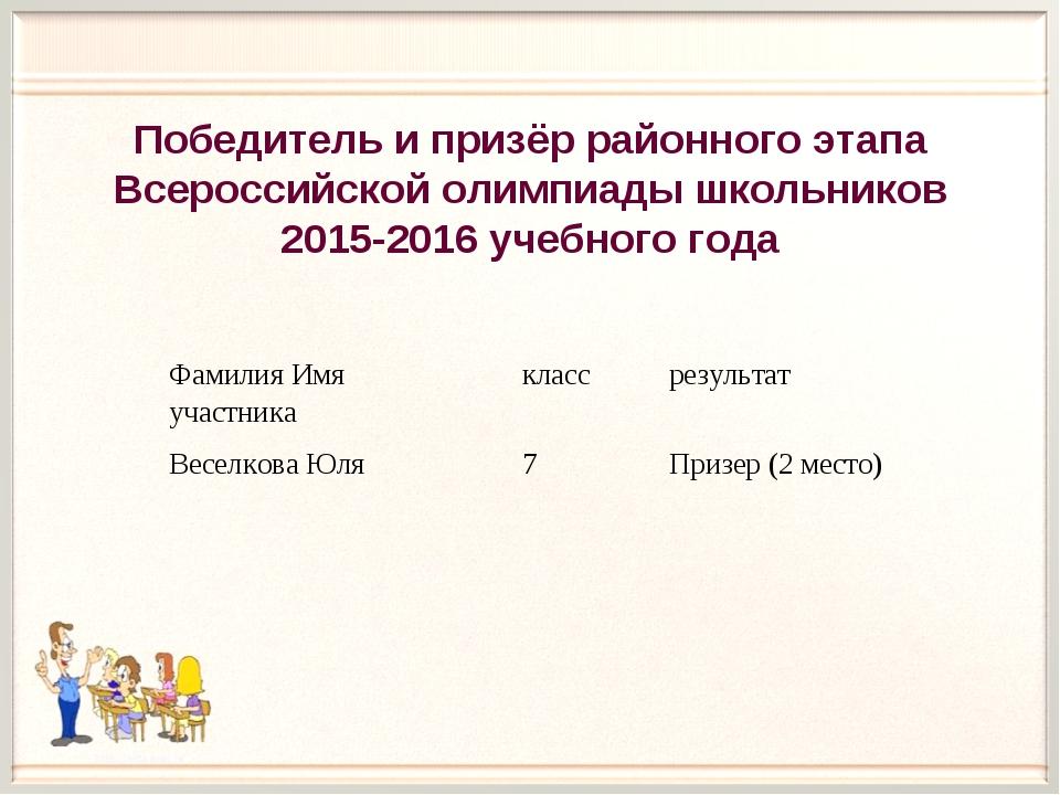 Победитель и призёр районного этапа Всероссийской олимпиады школьников 2015-2...