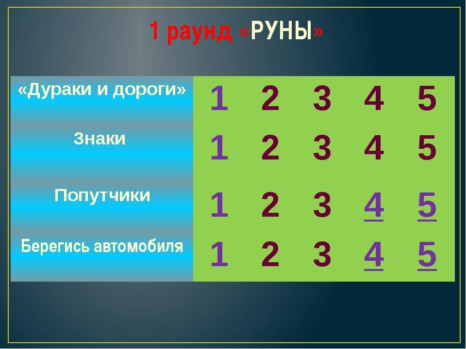 1 раунд «РУНЫ» «Дуракии дороги» 1 2 3 4 5 Знаки 1 2 3 4 5 Попутчики 1 2 3 4 5...